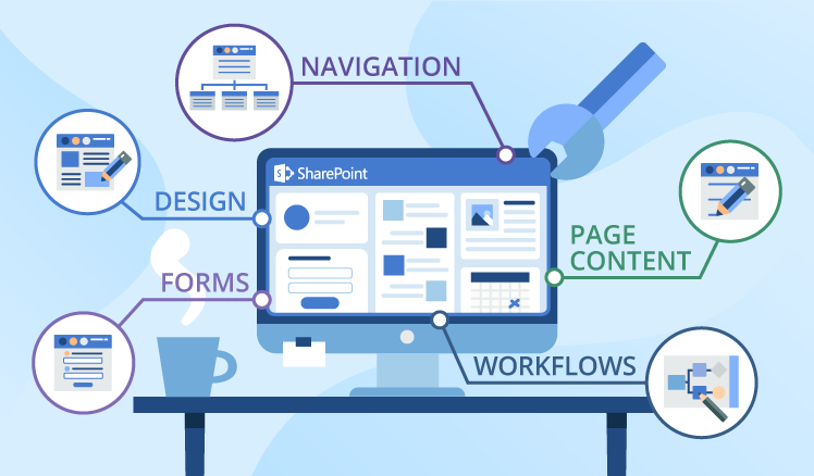 What You Need to Know before You Invest in SharePoint Customization