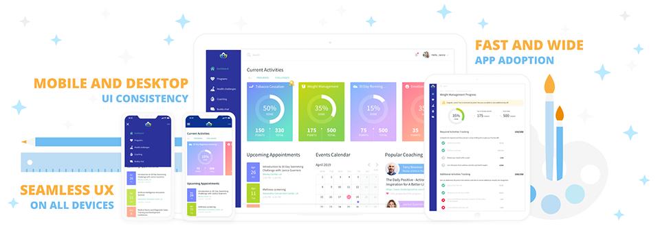 Responsive Web Application Design Services Sciencesoft