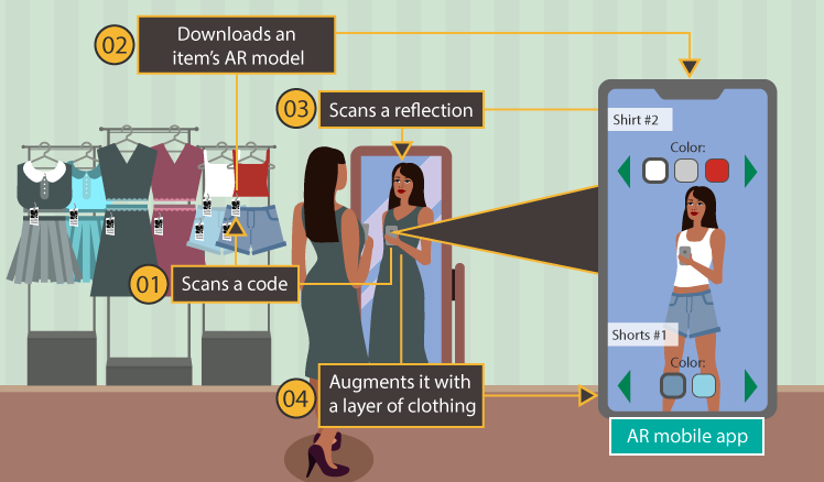 Augment your sales with augmented reality retail apps