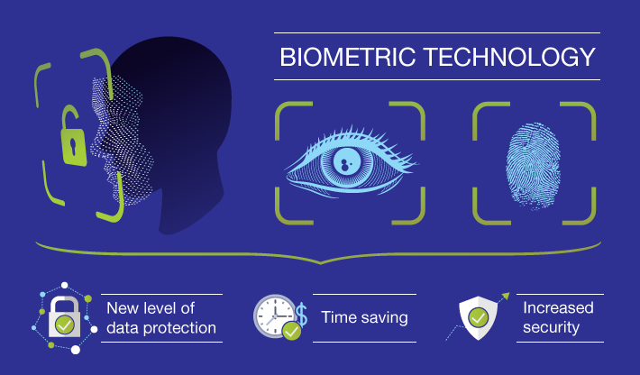 Biometric Technology: Advanced technologies are making their way into the workplace