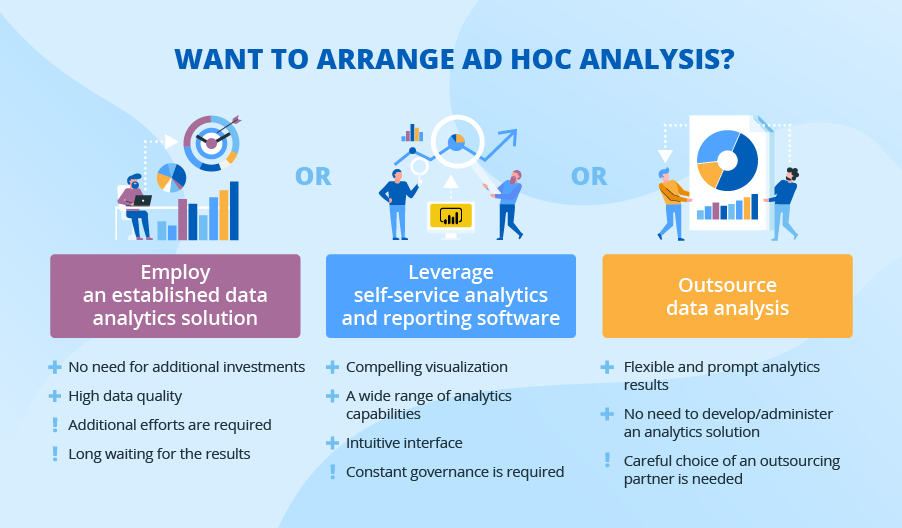 ad hoc analysis and reporting
