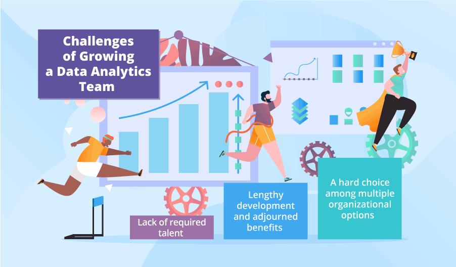 Uw gegevensanalyseteam: groeiende uitdagingen