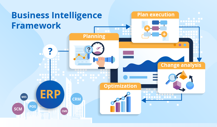 business intelligence ERP