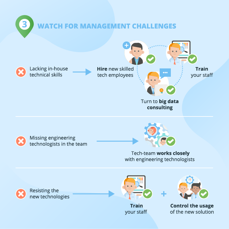 watch for management challenges