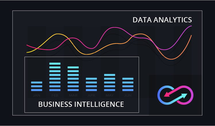 Business Intelligence and Data Analytics: Making Use of the Alliance