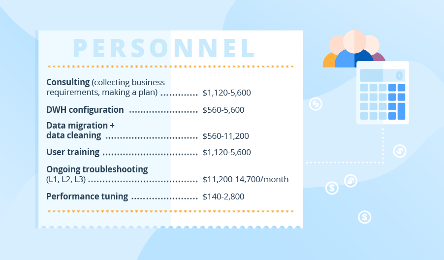 Data warehouse personnel costs