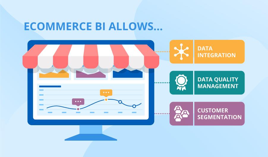 e-commerce bi