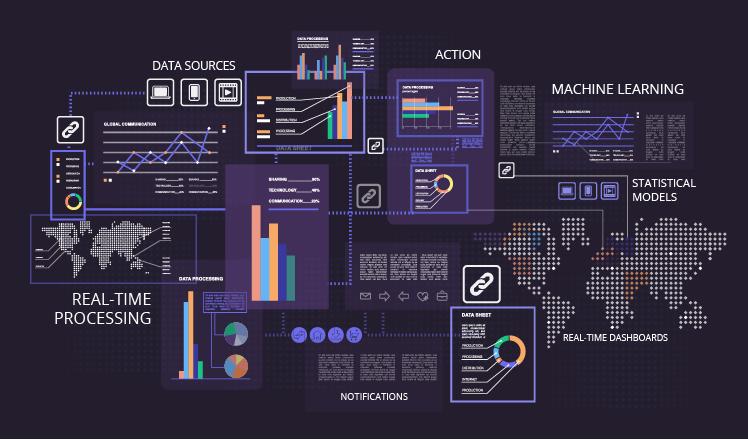 Spark vs  Hadoop MapReduce: Which big data framework to choose