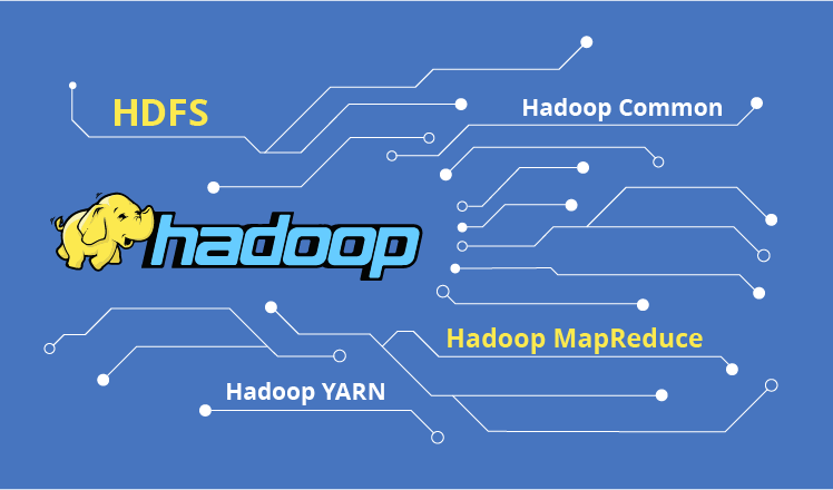 4 milestones of successful Hadoop implementation