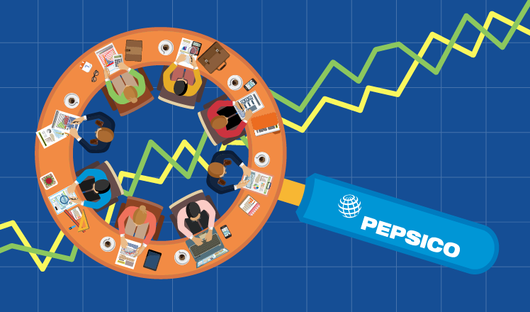 PepsiCo's competitive strategy turned into KPIs