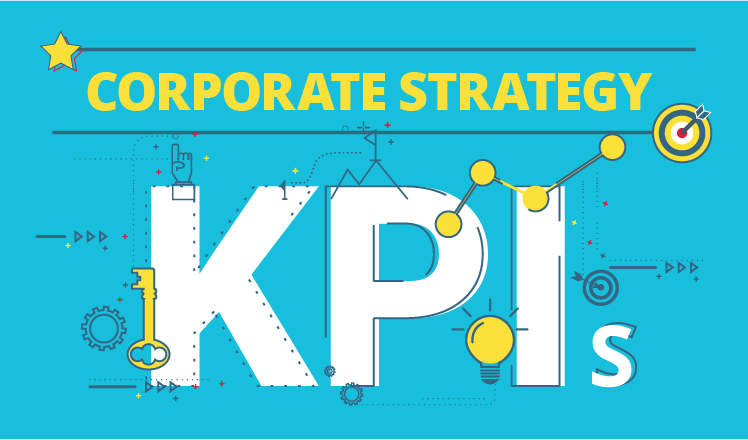 Corporate strategy in KPIs