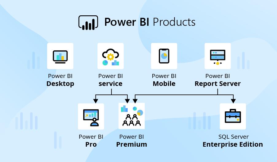 Bi desktop power What is