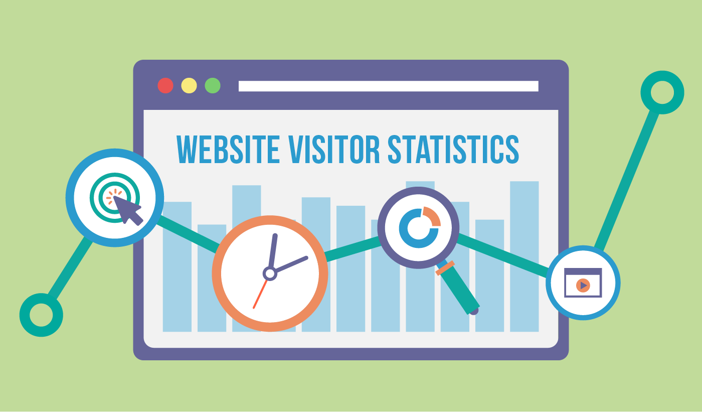How to understand website visitor engagement with web analytics
