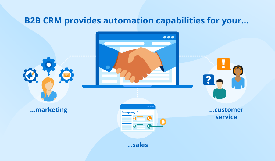 B2B CRM: Comprehensive Solutions for Your Business