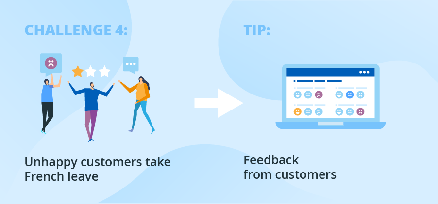 Customer support challenge and solution - Unsatisfied customers
