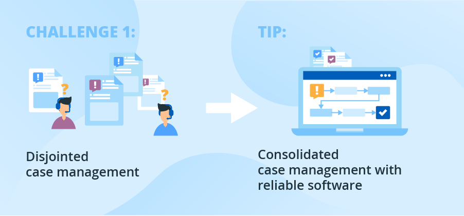 Customer support challenge and solution - Disjointed case management