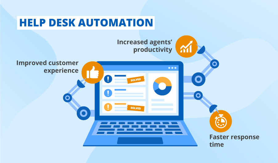 Beneficios de la automatización de la mesa de ayuda