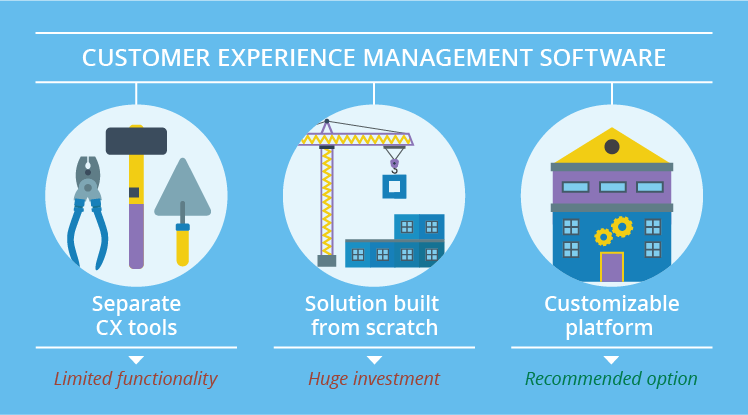 Customer experience management solutions