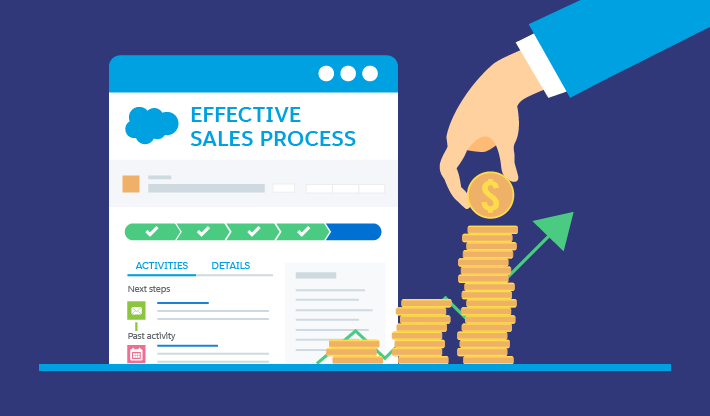 How to achieve a more effective sales process through Salesforce