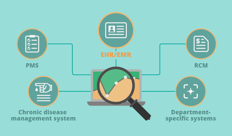 Healthcare Data Analytics: On the Way to Value-Based Care