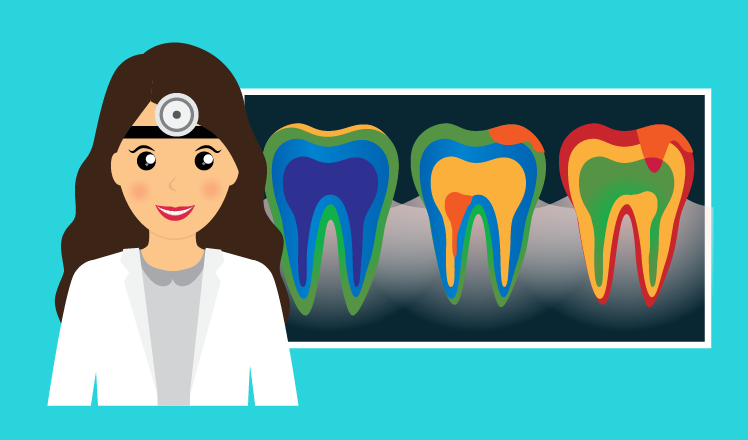 The state of the art in dental image analysis