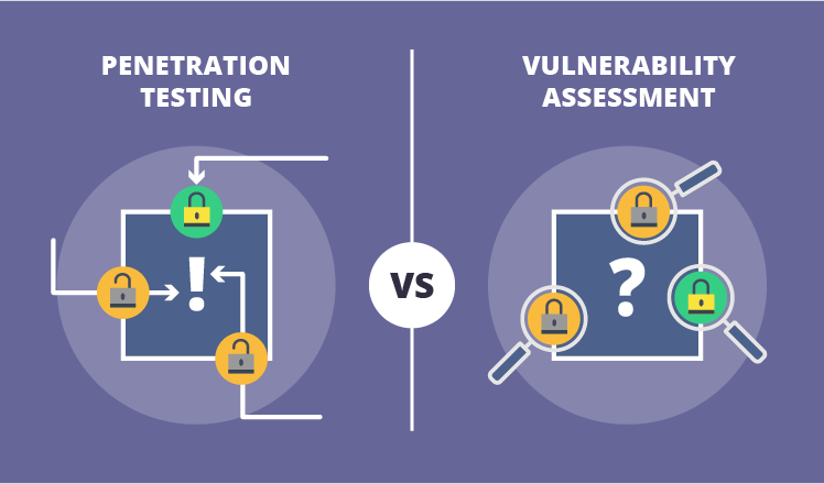 vulnerability assessment vs. penetration testing. know who is who