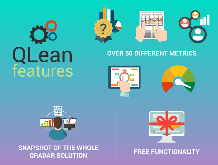 QRadar health monitoring with QLean: why go for it?