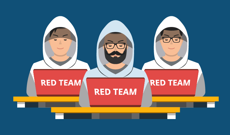 Red team penetration testing to level up corporate security