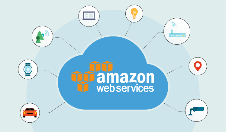 AWS Services to build and upscale an IoT architecture