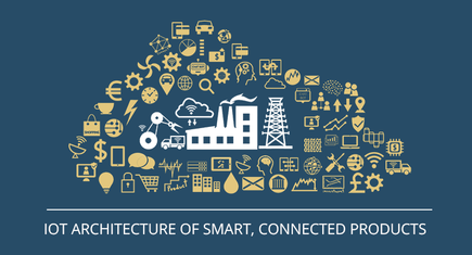 Iot For Predictive Maintenance  Essence  Architecture