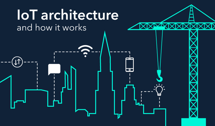 IoT Architecture Explained: Building Blocks and How They Work