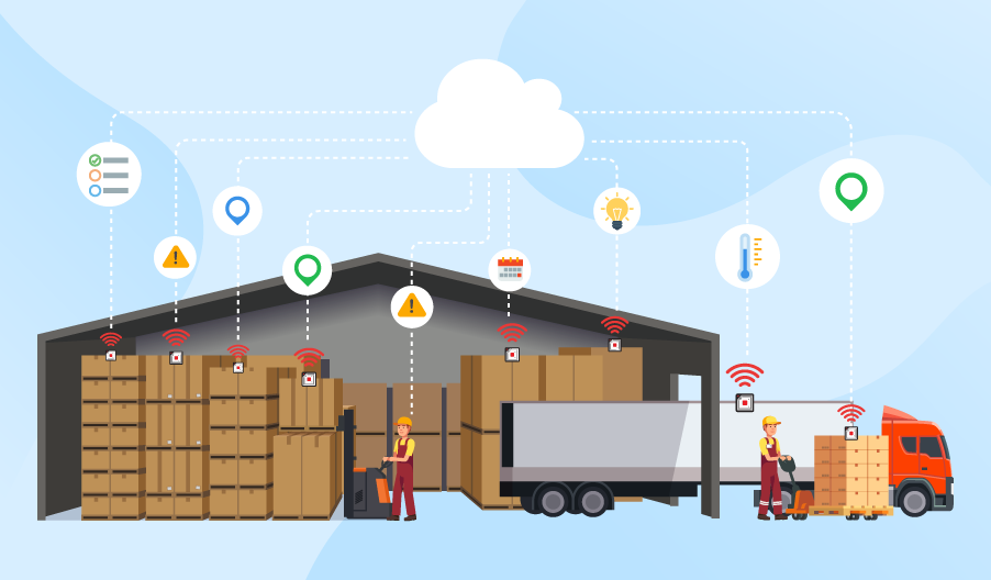 iot for supply chain management
