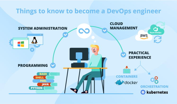 How to Become a DevOps Engineer: Tips for System Administrators