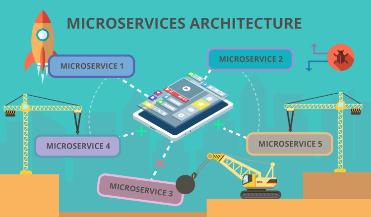Java Microservices For Project Managers