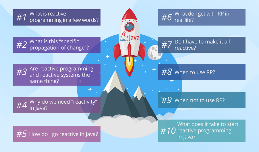 Reactive programming in Java: 10 questions you should want