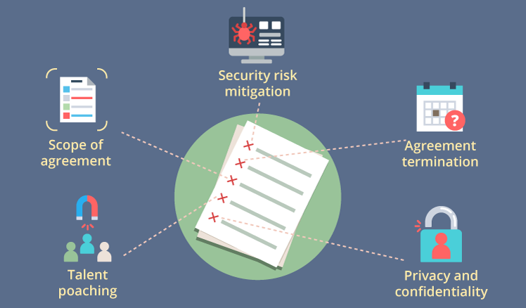 Problem areas of a managed IT services agreement