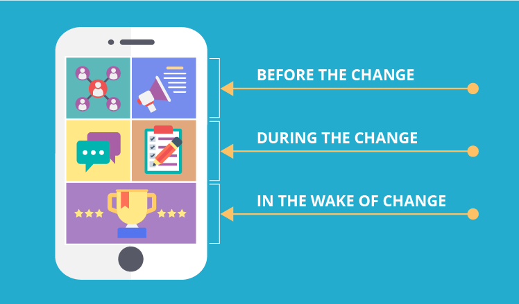 The downside of change management and how to address it with mobile technology