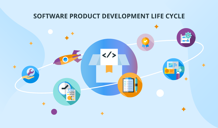 How To Choose A Model For Your Software Product Development Life Cycle