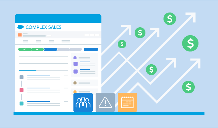 How complex sales get more effective with Salesforce