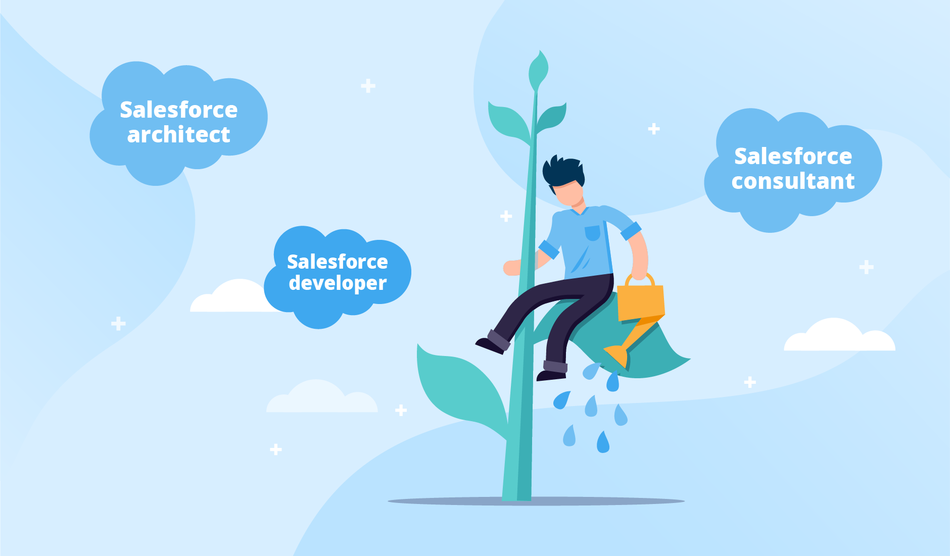 How To Become a Salesforce Developer: Tips and Basics