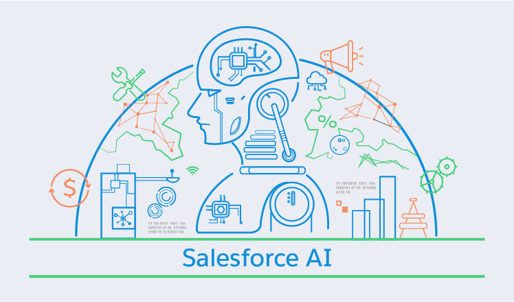 Salesforce AI: What Einstein has for Marketing, Sales and Service