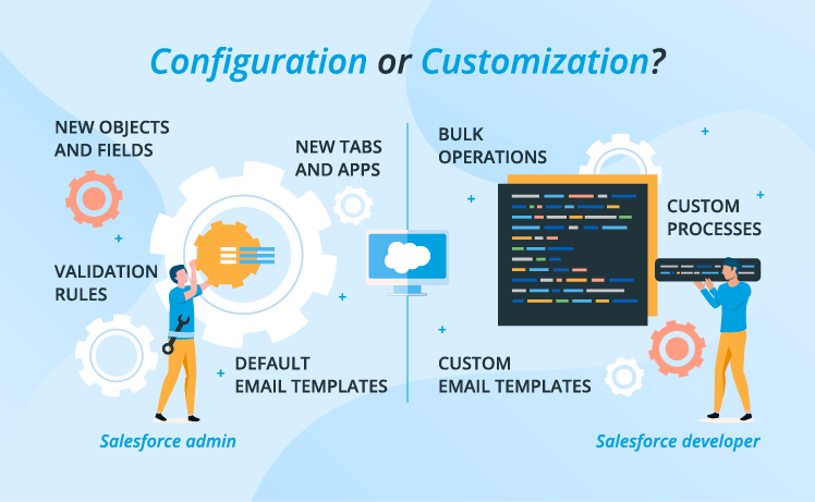 How to Do Salesforce Customization Right