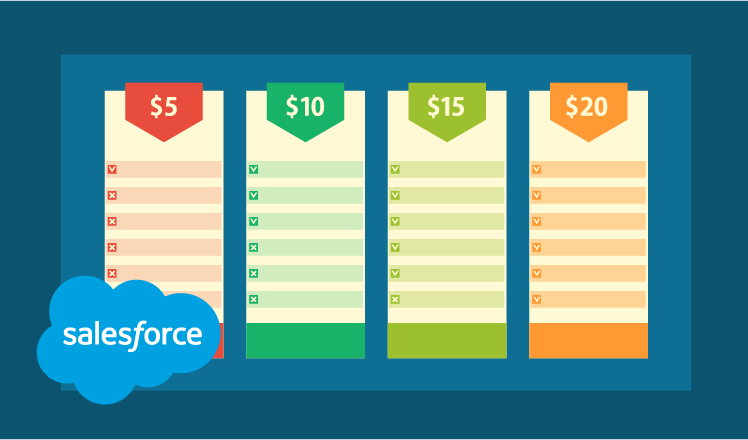 Salesforce Price Books