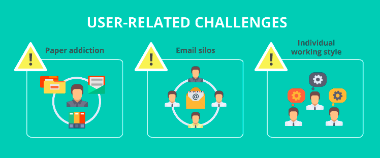 User-relates challenges in legal DMS