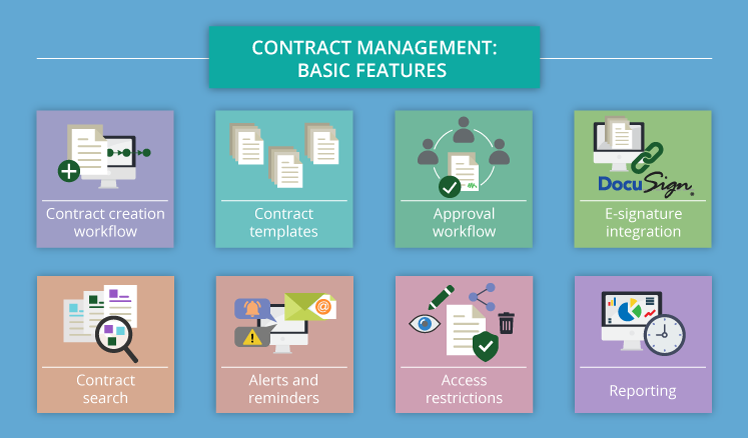Contract management software basic features