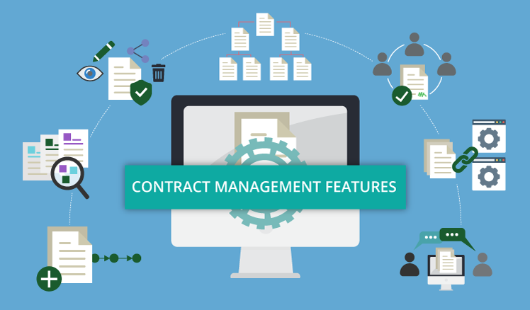 Contract management software features