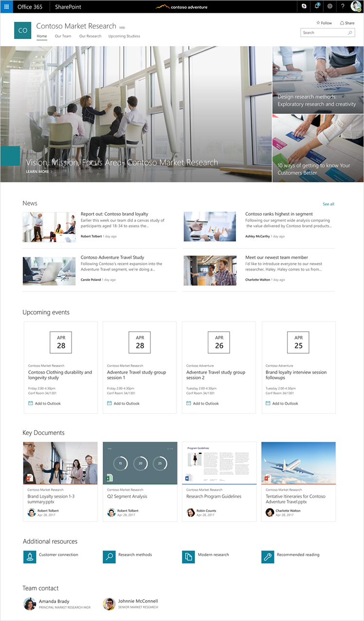 SharePoint communication sites web parts