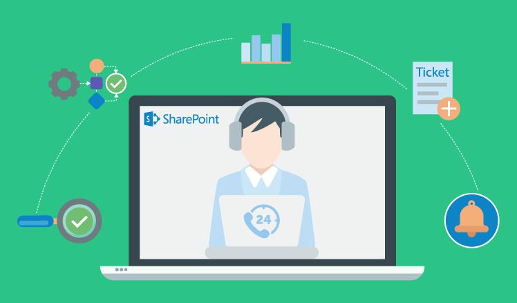 Fab 40 help desk template screen shots | sharepointony.