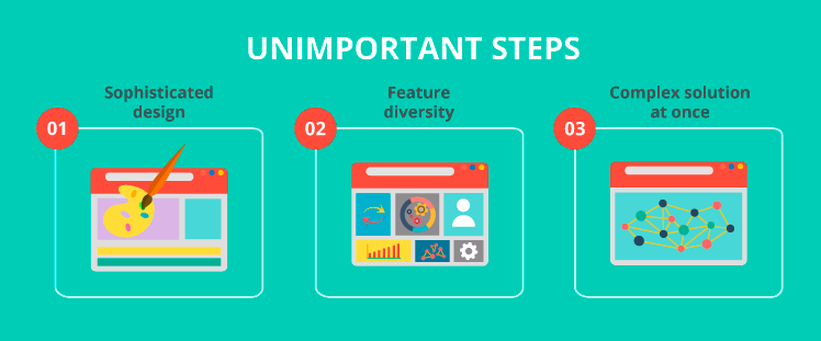 Unimportant steps in implementing legal DMS