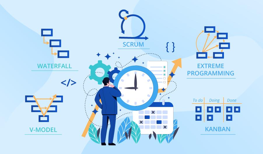Building a Winning Software Development Project Plan
